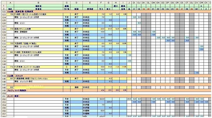 すべての講義 単位換算 : ITプロジェクト管理システム BS ...